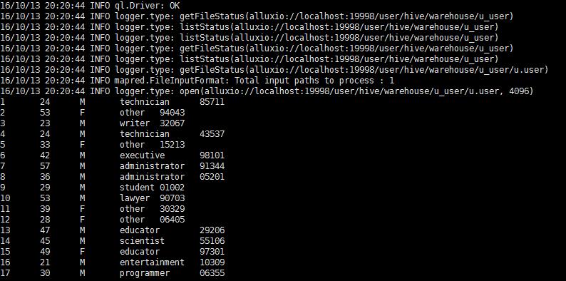 Running Apache Hive with Alluxio - Alluxio v2 0 (stable